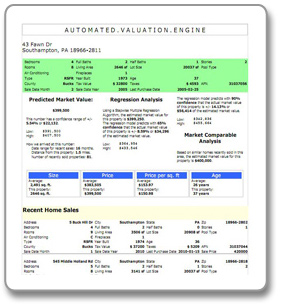 Appraiser-Assited Technologies, like an AVM, will provide valuation professionals with better collateral management