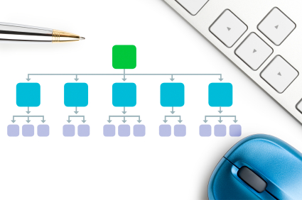 Optimize your Appraisal Management Process with eTrac's Workflow App