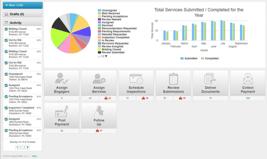 EVO's Role-Based Dashboards & Task Lists Promote Organization, Easy Navigation