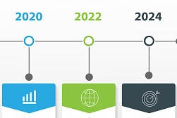 GSEs Unveil Timeline for their UAD Redesign Initiative
