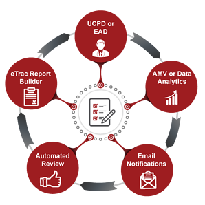 Valuation Mgmt. & Workflow Automation: A Perfect Match for Your Process