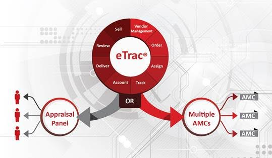 Seamlessly Manage Any Valuation Business Model w/ eTrac Enterprise